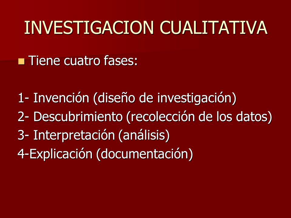 INVESTIGACION CUALITATIVA Tiene cuatro fases: Tiene cuatro fases: 1- Invención (diseño de investigación) 2- Descubrimiento (recolección de los datos)