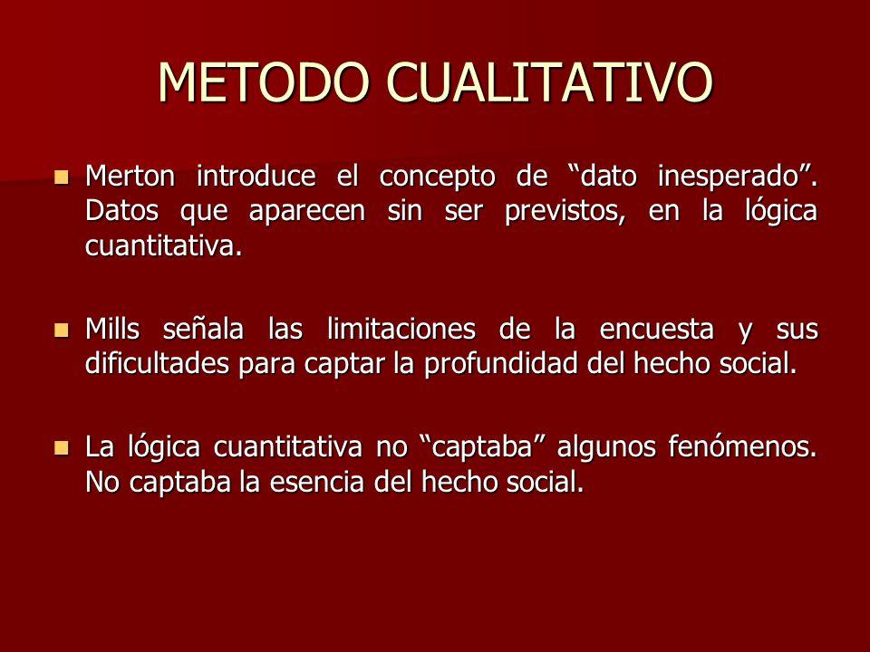 METODO CUALITATIVO Merton introduce el concepto de dato inesperado. Datos que aparecen sin ser previstos, en la lógica cuantitativa. Merton introduce
