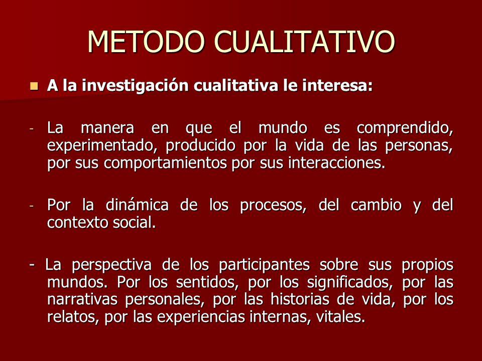 METODO CUALITATIVO A la investigación cualitativa le interesa: A la investigación cualitativa le interesa: - La manera en que el mundo es comprendido,