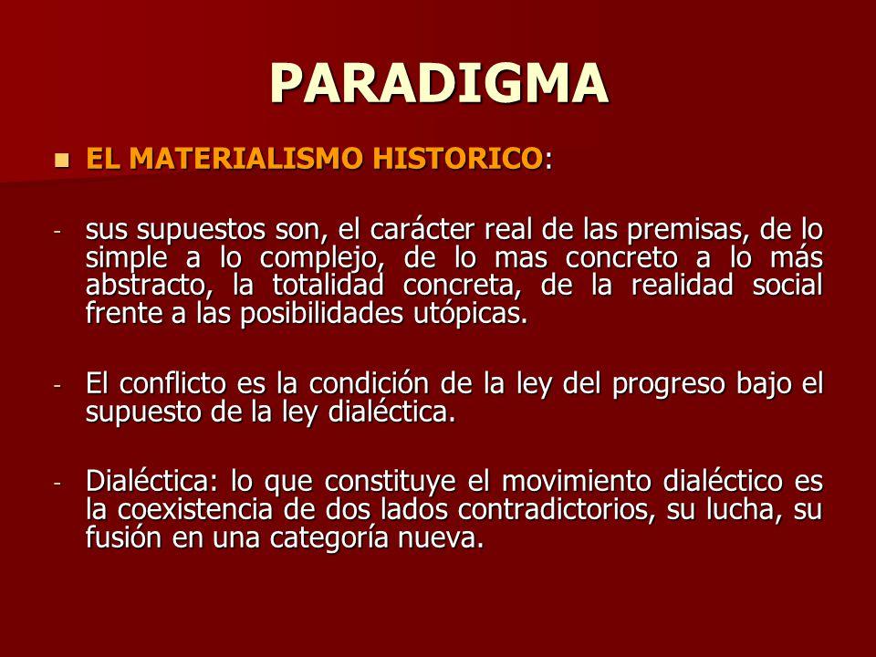 PARADIGMA EL MATERIALISMO HISTORICO: EL MATERIALISMO HISTORICO: - sus supuestos son, el carácter real de las premisas, de lo simple a lo complejo, de