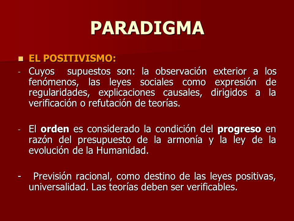 PARADIGMA EL POSITIVISMO: EL POSITIVISMO: - Cuyos supuestos son: la observación exterior a los fenómenos, las leyes sociales como expresión de regular