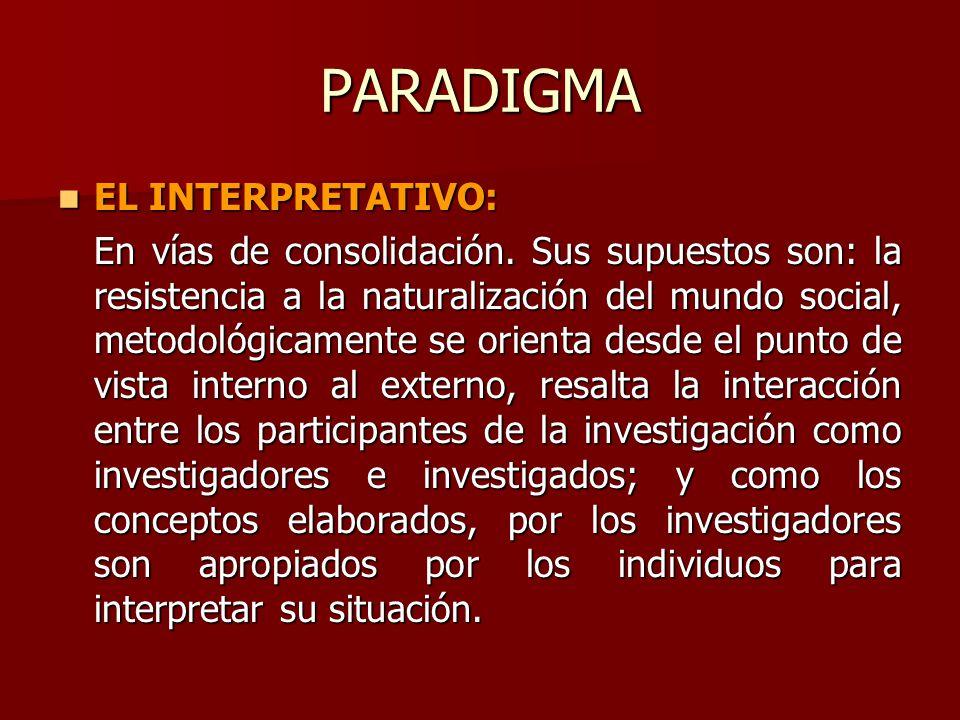PARADIGMA EL INTERPRETATIVO: EL INTERPRETATIVO: En vías de consolidación. Sus supuestos son: la resistencia a la naturalización del mundo social, meto