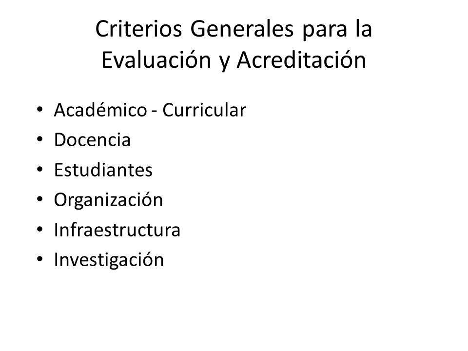 Criterios Generales para la Evaluación y Acreditación Académico - Curricular Docencia Estudiantes Organización Infraestructura Investigación