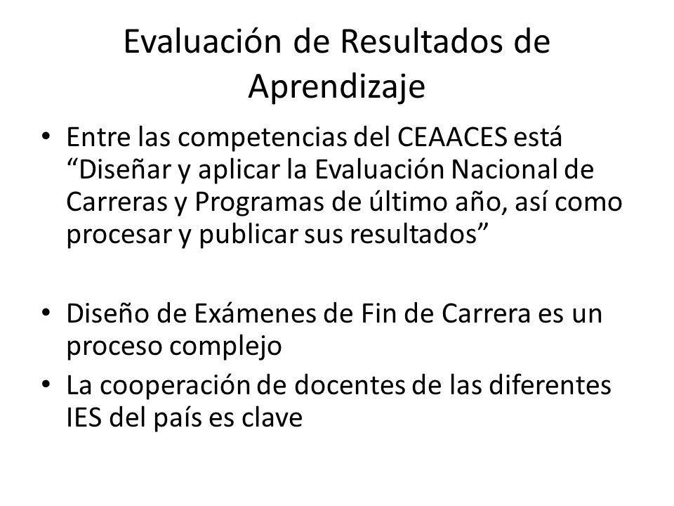 Evaluación de Resultados de Aprendizaje Entre las competencias del CEAACES está Diseñar y aplicar la Evaluación Nacional de Carreras y Programas de último año, así como procesar y publicar sus resultados Diseño de Exámenes de Fin de Carrera es un proceso complejo La cooperación de docentes de las diferentes IES del país es clave