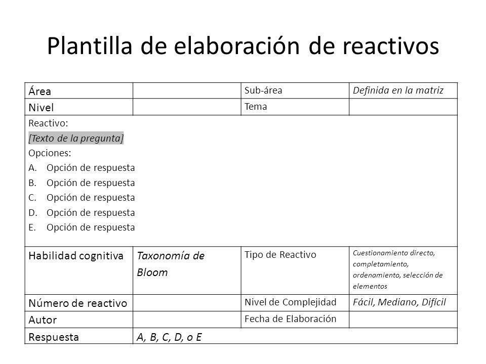Plantilla de elaboración de reactivos Área Sub-áreaDefinida en la matriz Nivel Tema Reactivo: [Texto de la pregunta] Opciones: A.Opción de respuesta B.Opción de respuesta C.Opción de respuesta D.Opción de respuesta E.Opción de respuesta Habilidad cognitiva Taxonomía de Bloom Tipo de Reactivo Cuestionamiento directo, completamiento, ordenamiento, selección de elementos Número de reactivo Nivel de ComplejidadFácil, Mediano, Difícil Autor Fecha de Elaboración RespuestaA, B, C, D, o E