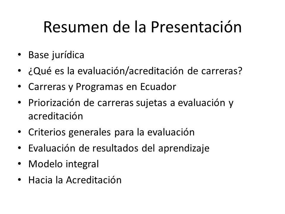 Resumen de la Presentación Base jurídica ¿Qué es la evaluación/acreditación de carreras.