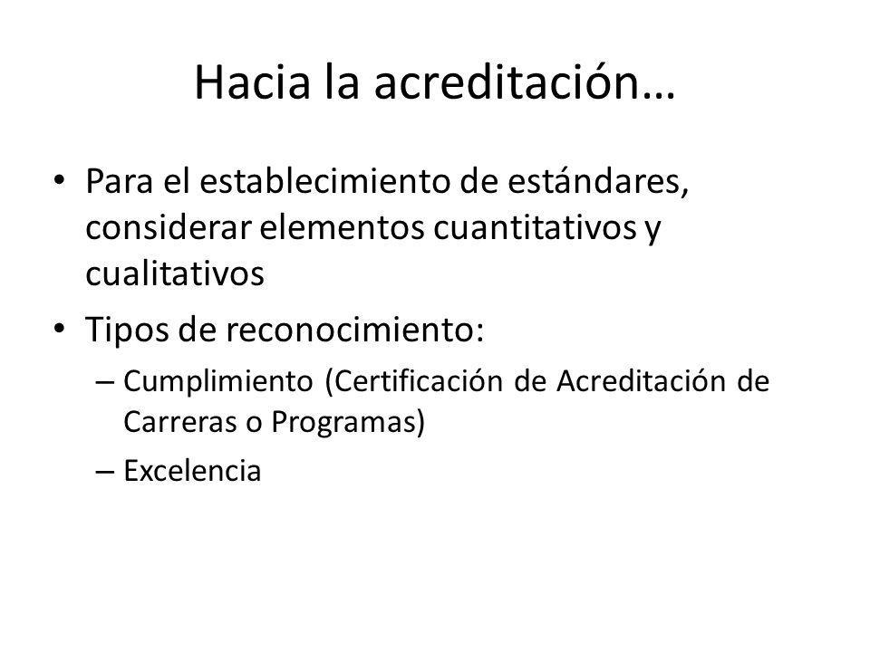 Hacia la acreditación… Para el establecimiento de estándares, considerar elementos cuantitativos y cualitativos Tipos de reconocimiento: – Cumplimiento (Certificación de Acreditación de Carreras o Programas) – Excelencia