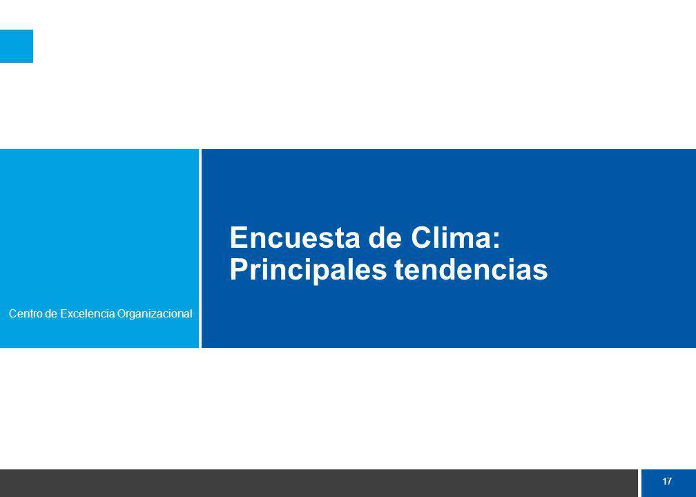 17 Encuesta de Clima: Principales tendencias Centro de Excelencia Organizacional