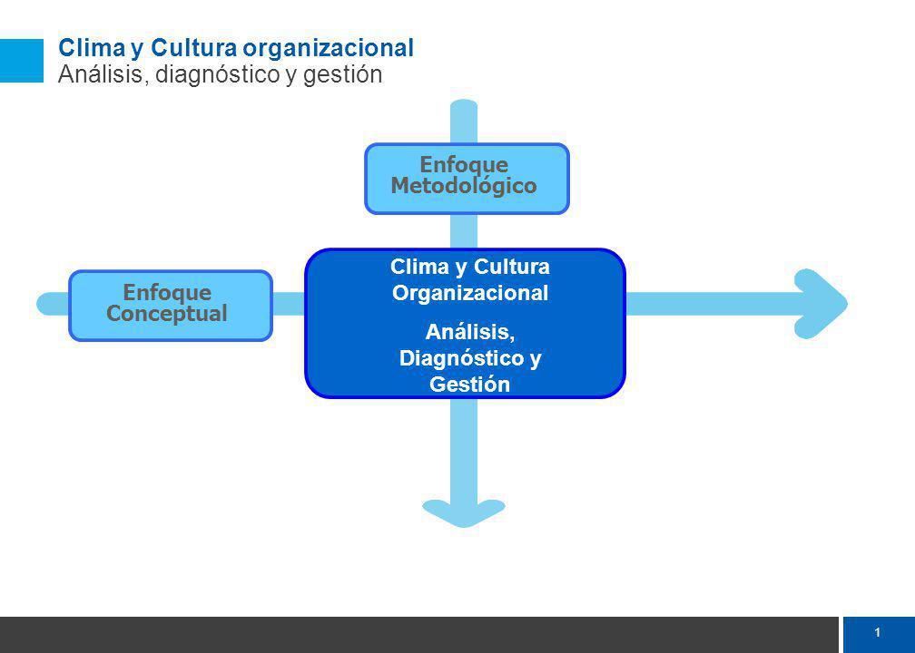 22 Principales tendencias Resultados de mercado argentino 2007 Valores laborales agrupados