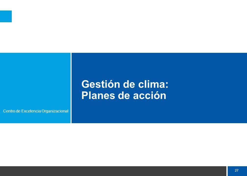 27 Gestión de clima: Planes de acción Centro de Excelencia Organizacional
