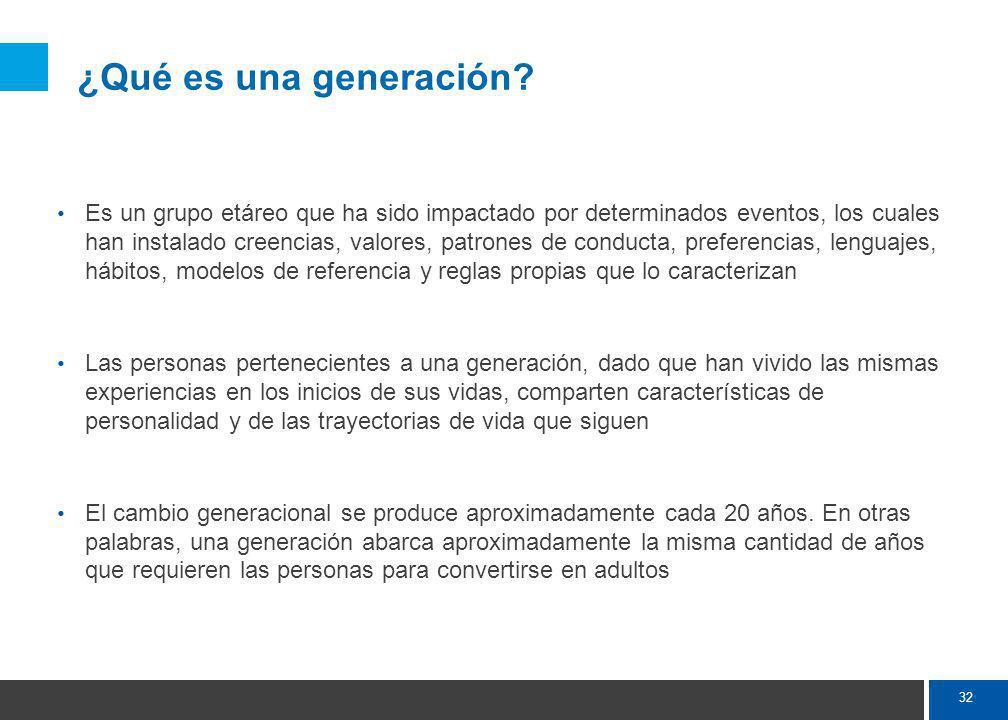 32 ¿Qué es una generación.