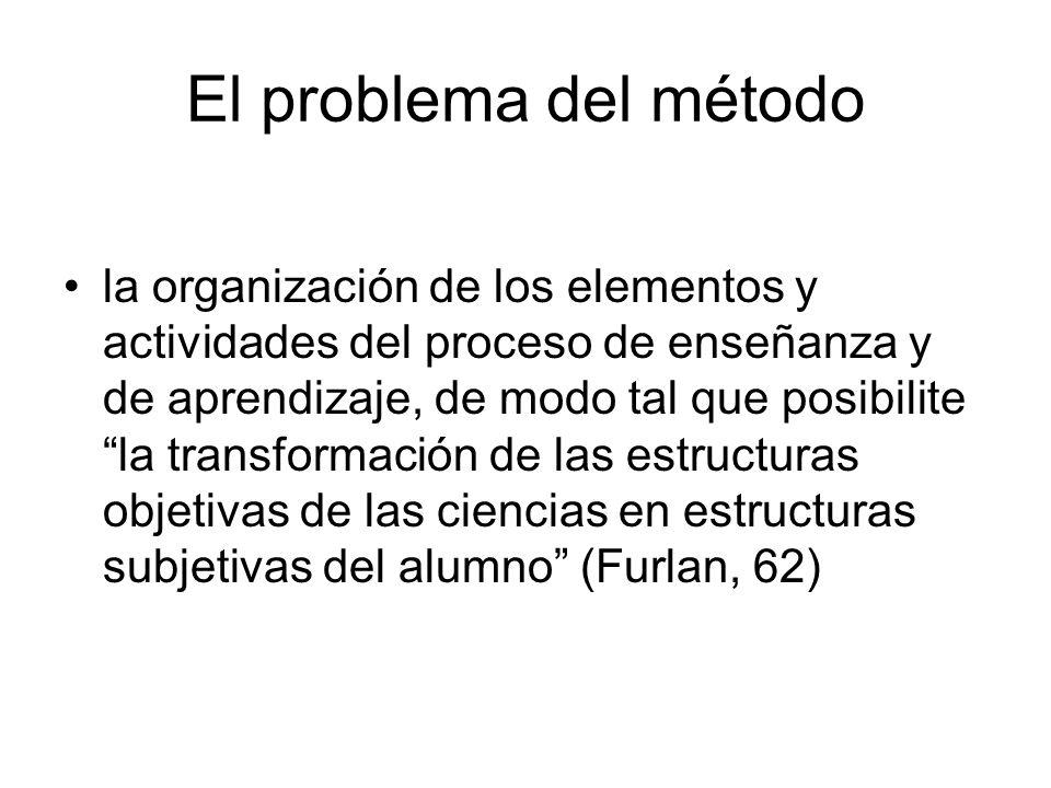 El problema del método la organización de los elementos y actividades del proceso de enseñanza y de aprendizaje, de modo tal que posibilite la transformación de las estructuras objetivas de las ciencias en estructuras subjetivas del alumno (Furlan, 62)