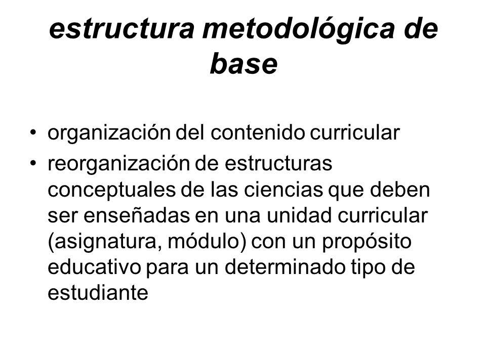 estructura metodológica de base organización del contenido curricular reorganización de estructuras conceptuales de las ciencias que deben ser enseñadas en una unidad curricular (asignatura, módulo) con un propósito educativo para un determinado tipo de estudiante