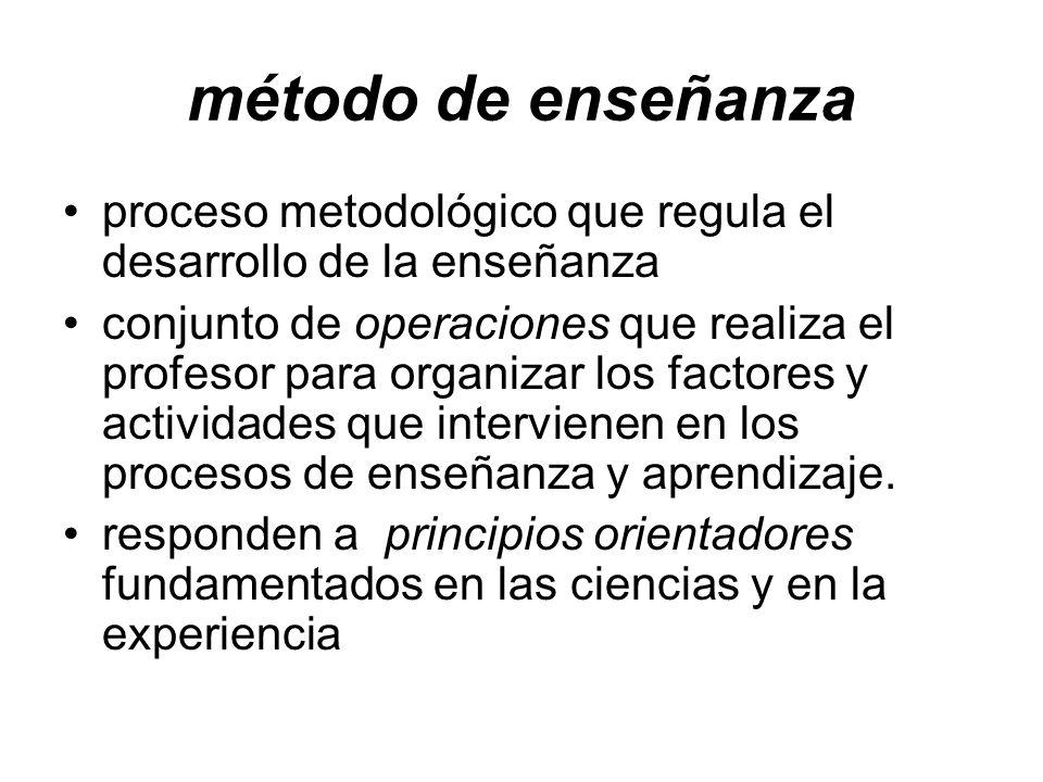 método de enseñanza proceso metodológico que regula el desarrollo de la enseñanza conjunto de operaciones que realiza el profesor para organizar los factores y actividades que intervienen en los procesos de enseñanza y aprendizaje.