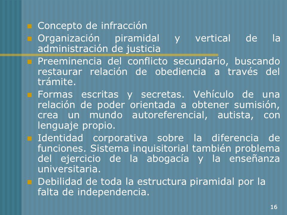 16 Concepto de infracción Organización piramidal y vertical de la administración de justicia Preeminencia del conflicto secundario, buscando restaurar