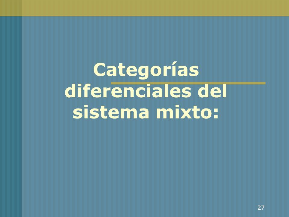 27 Categorías diferenciales del sistema mixto: