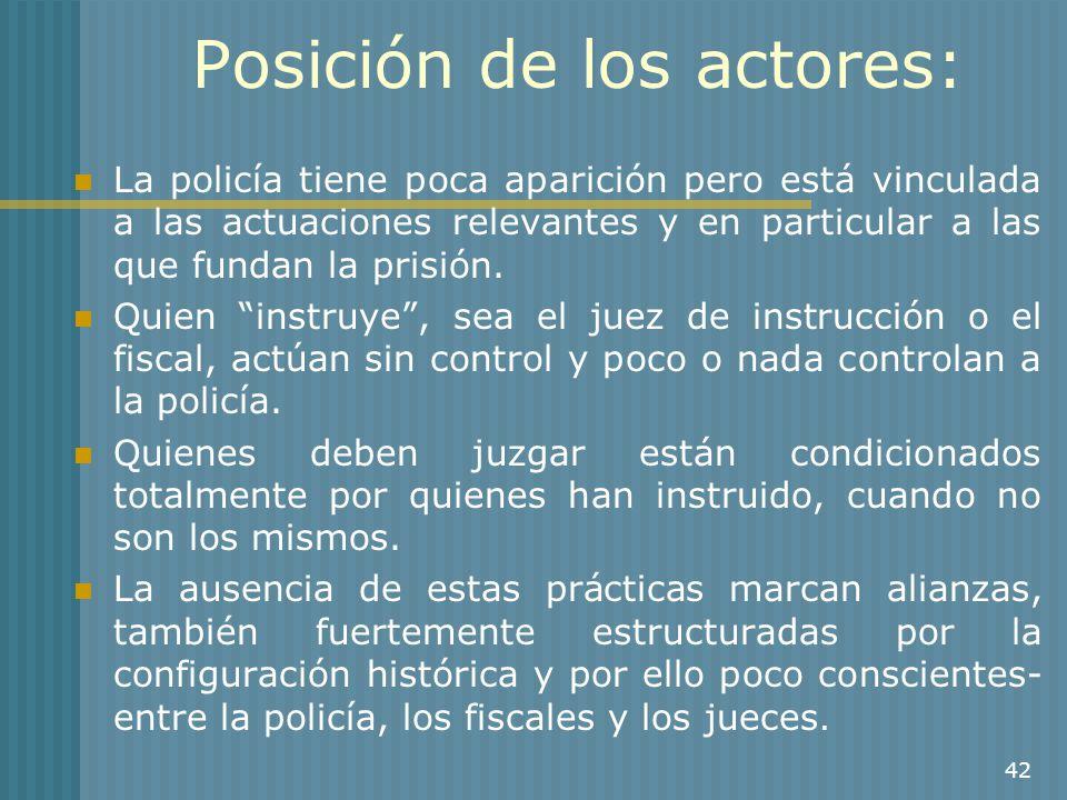42 Posición de los actores: La policía tiene poca aparición pero está vinculada a las actuaciones relevantes y en particular a las que fundan la prisi