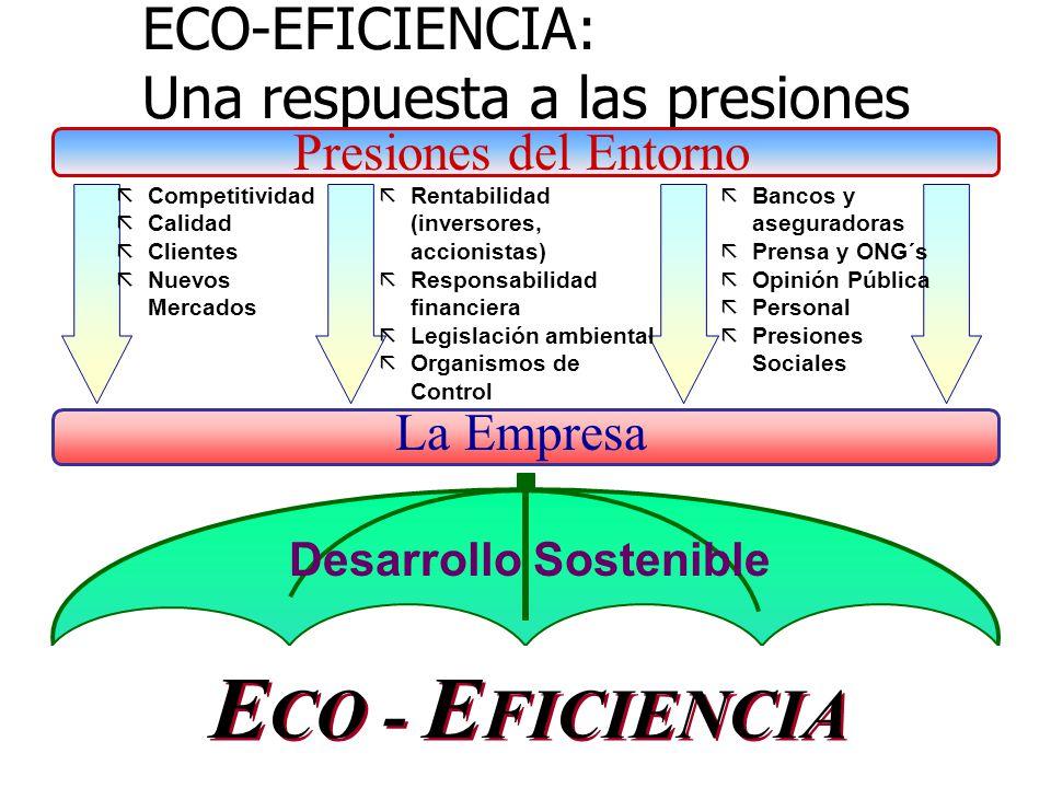 ECO-EFICIENCIA: Una respuesta a las presiones Presiones del Entorno La Empresa Desarrollo Sostenible E CO - E FICIENCIA ãBancos y aseguradoras ãPrensa