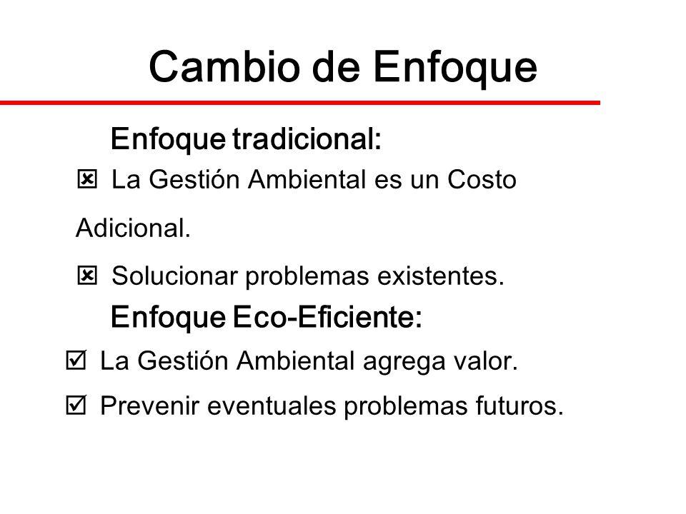 Cambio de Enfoque Enfoque Eco-Eficiente: La Gestión Ambiental es un Costo Adicional. Solucionar problemas existentes. Enfoque tradicional: La Gestión