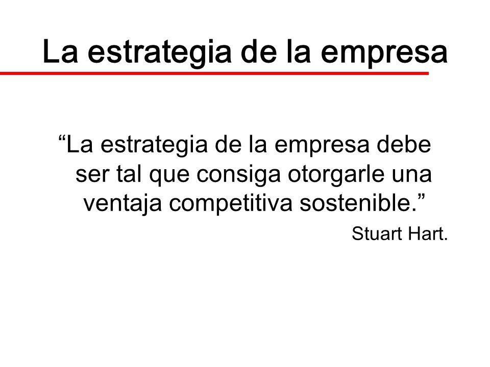 La estrategia de la empresa debe ser tal que consiga otorgarle una ventaja competitiva sostenible. Stuart Hart. La estrategia de la empresa