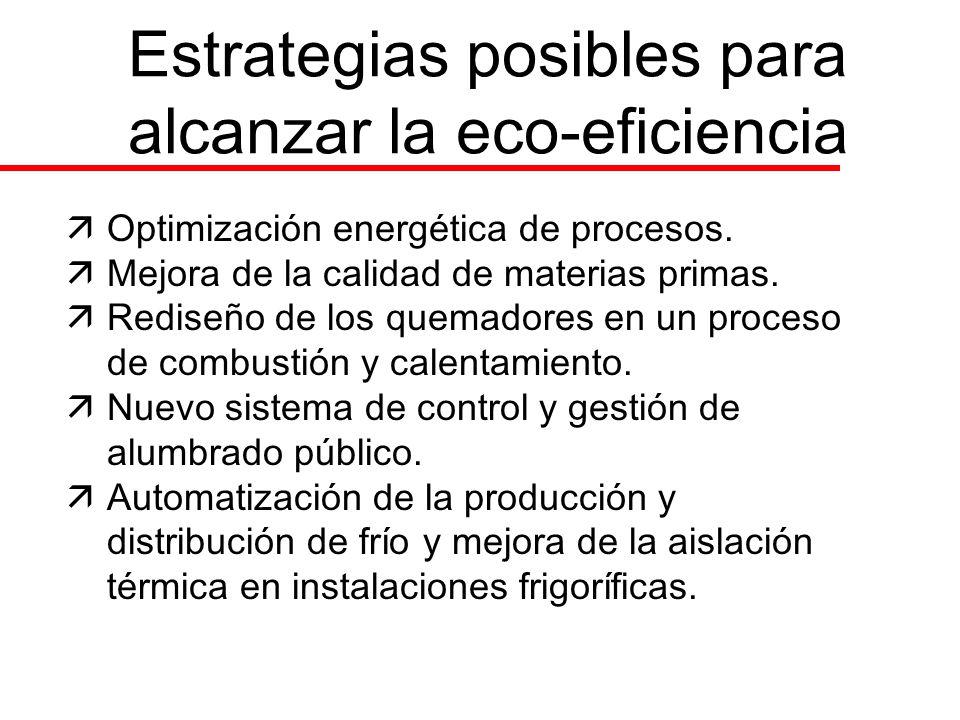 Estrategias posibles para alcanzar la eco-eficiencia äOptimización energética de procesos. äMejora de la calidad de materias primas. äRediseño de los