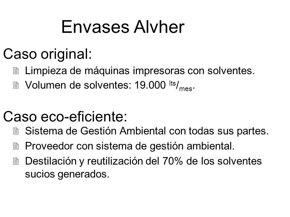 Envases Alvher Caso original: 2 Limpieza de máquinas impresoras con solventes. 2 Volumen de solventes: 19.000 lts / mes. Caso eco-eficiente: 2 Sistema