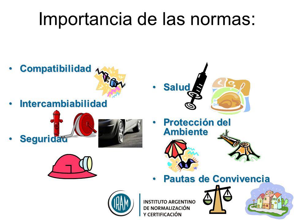 CompatibilidadCompatibilidad IntercambiabilidadIntercambiabilidad SeguridadSeguridad SaludSalud Protección del AmbienteProtección del Ambiente Pautas
