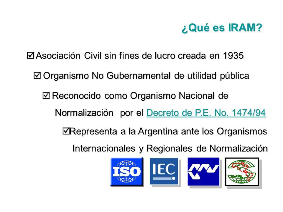 ¿Qué es IRAM? Asociación Civil sin fines de lucro creada en 1935 Asociación Civil sin fines de lucro creada en 1935 Organismo No Gubernamental de util