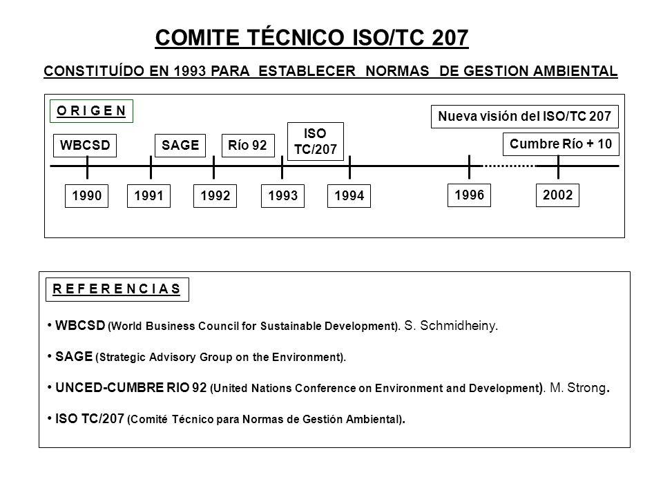 COMITE TÉCNICO ISO/TC 207 CONSTITUÍDO EN 1993 PARA ESTABLECER NORMAS DE GESTION AMBIENTAL WBCSDSAGERío 92 ISO TC/207 19901991199219931994 O R I G E N