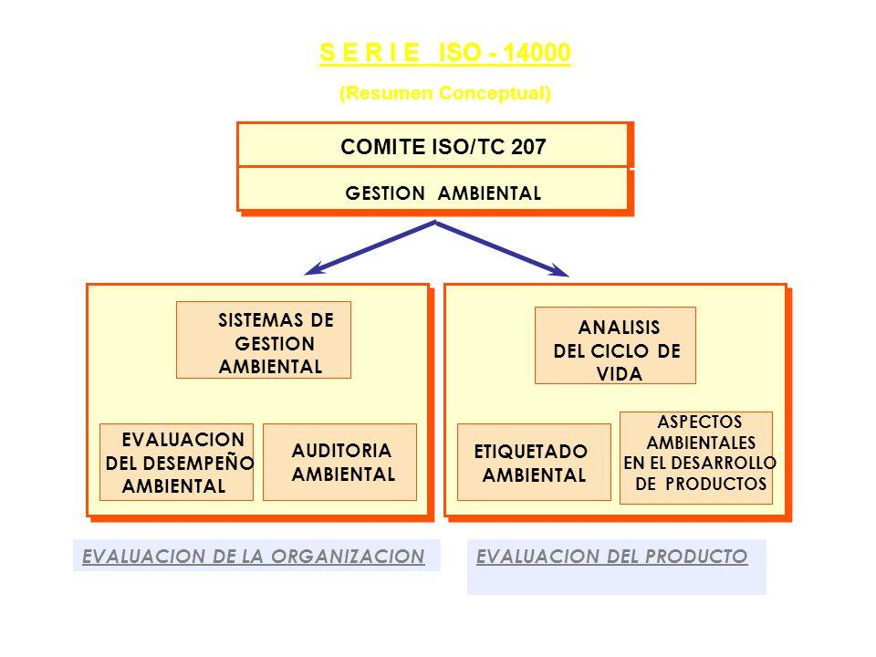 S E R I E ISO - 14000 GESTION AMBIENTAL EVALUACION DE LA ORGANIZACIONEVALUACION DEL PRODUCTO SISTEMAS DE GESTION AMBIENTAL EVALUACION DEL DESEMPEÑO AM