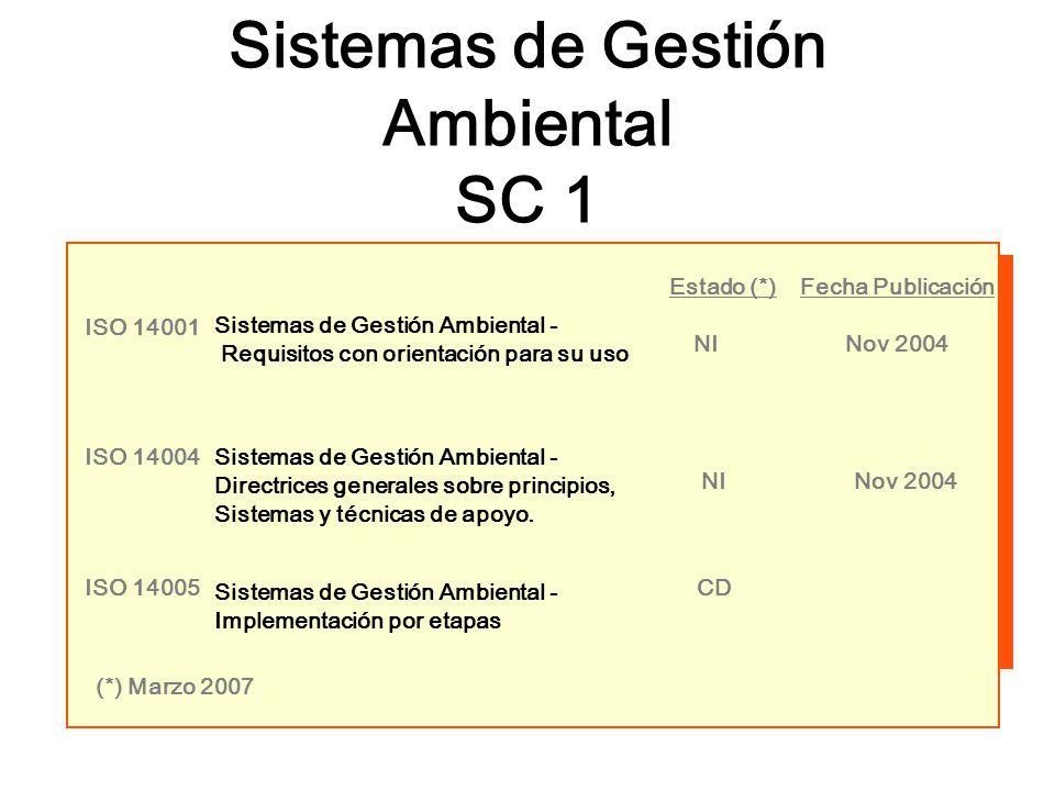 Estado (*)Fecha Publicación ISO 14001 Sistemas de Gestión Ambiental - Norma internacional Septiembre 1996 Especificaciones y directivas para su uso (e