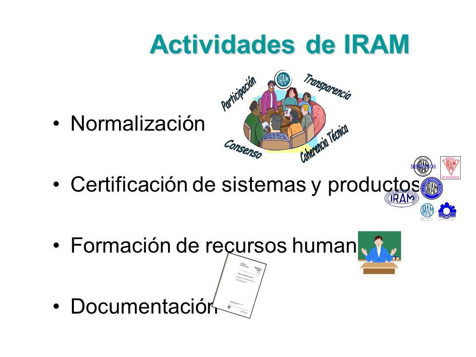 Actividades de IRAM Actividades de IRAM Normalización Certificación de sistemas y productos Formación de recursos humanos Documentación