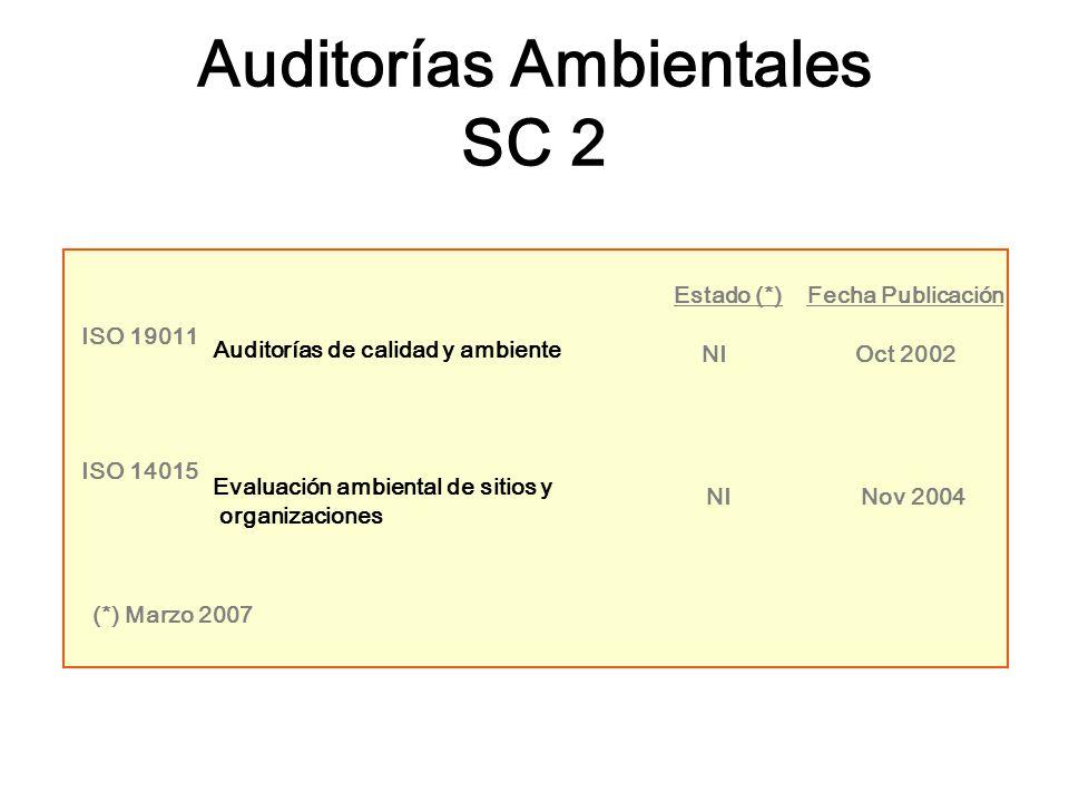 Auditorías Ambientales SC 2 ISO 19011 Auditorías de calidad y ambiente NIOct 2002 Estado (*)Fecha Publicación NINov 2004 ISO 14015 Evaluación ambienta