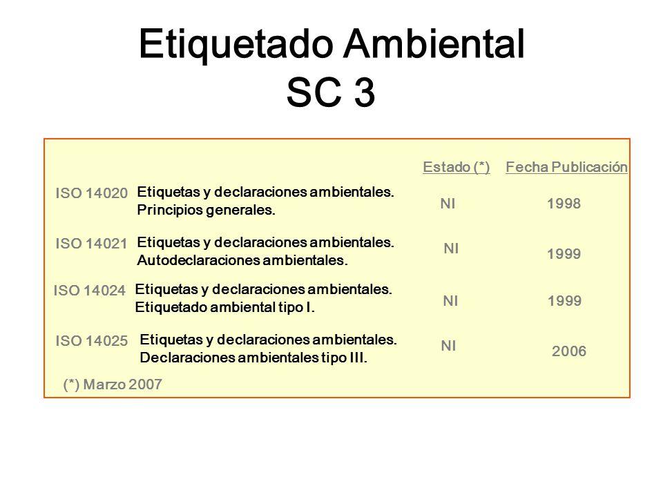 Etiquetado Ambiental SC 3 ISO 14020 Etiquetas y declaraciones ambientales. Principios generales. NI1998 Estado (*)Fecha Publicación NI 1999 ISO 14021
