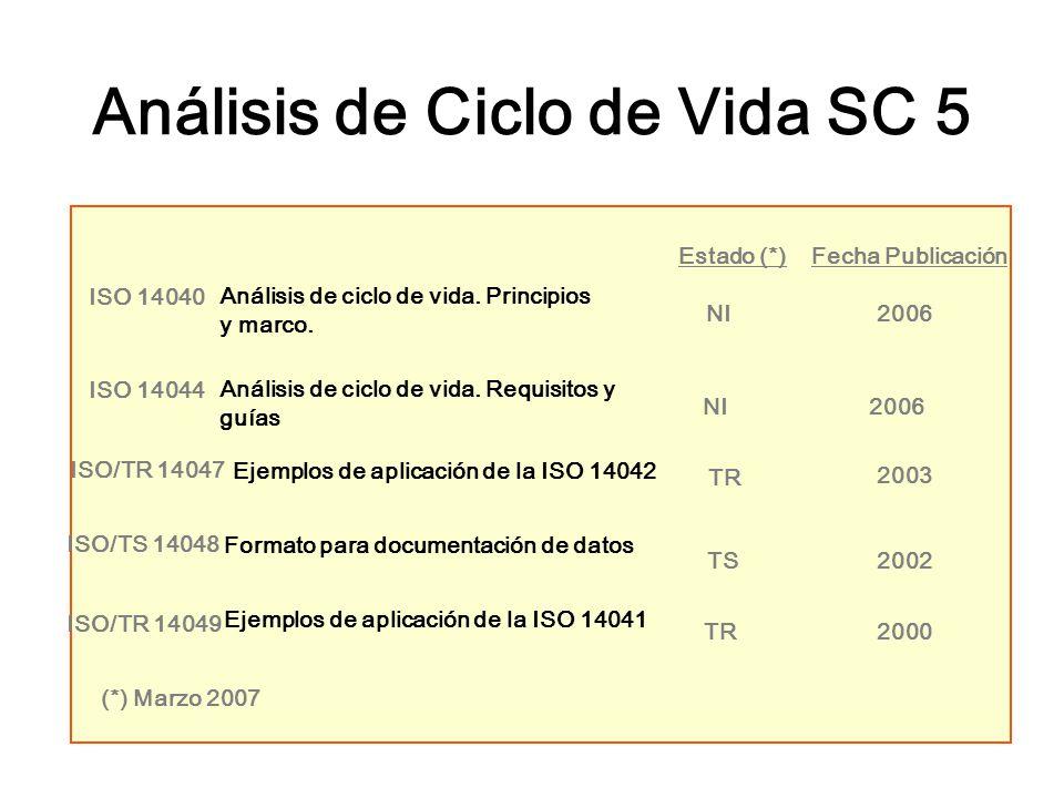 ISO 14040 Análisis de ciclo de vida. Principios y marco. NI2006 Estado (*)Fecha Publicación (*) Marzo 2007 ISO 14044 Análisis de ciclo de vida. Requis