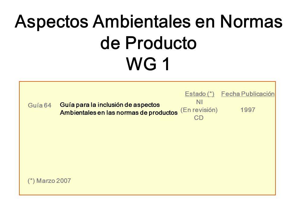Guía 64 Guía para la inclusión de aspectos Ambientales en las normas de productos NI (En revisión) CD 1997 Estado (*)Fecha Publicación (*) Marzo 2007