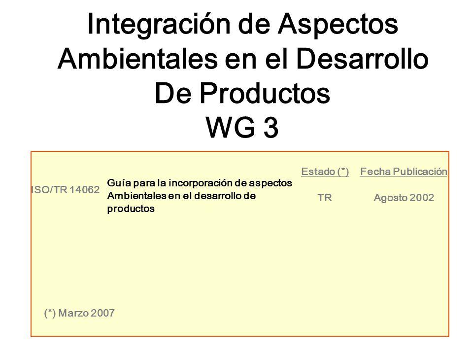 ISO/TR 14062 Guía para la incorporación de aspectos Ambientales en el desarrollo de productos TRAgosto 2002 Estado (*)Fecha Publicación (*) Marzo 2007