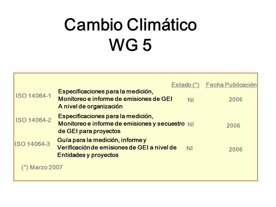 Cambio Climático WG 5 ISO 14064-1 Especificaciones para la medición, Monitoreo e informe de emisiones de GEI A nivel de organización NI Estado (*)Fech
