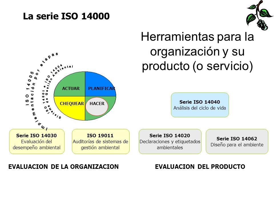 La serie ISO 14000 Serie ISO 14030 Evaluación del desempeño ambiental ISO 19011 Auditorías de sistemas de gestión ambiental PLANIFICARACTUAR CHEQUEAR