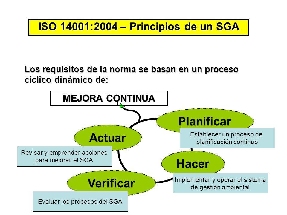 ISO 14001:2004 – Principios de un SGA Los requisitos de la norma se basan en un proceso cíclico dinámico de: Hacer Verificar Actuar MEJORA CONTINUA Pl