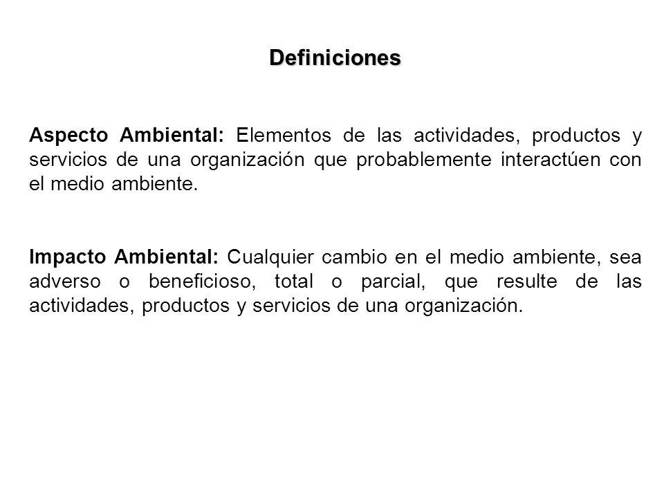 Definiciones Aspecto Ambiental: Elementos de las actividades, productos y servicios de una organización que probablemente interactúen con el medio amb