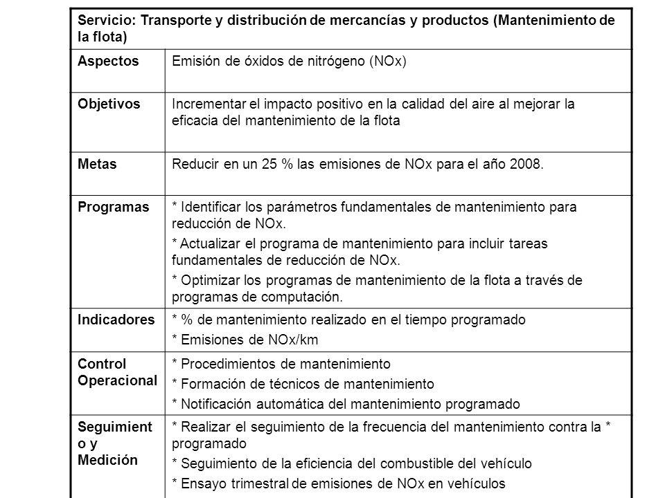 Servicio: Transporte y distribución de mercancías y productos (Mantenimiento de la flota) AspectosEmisión de óxidos de nitrógeno (NOx) ObjetivosIncrem