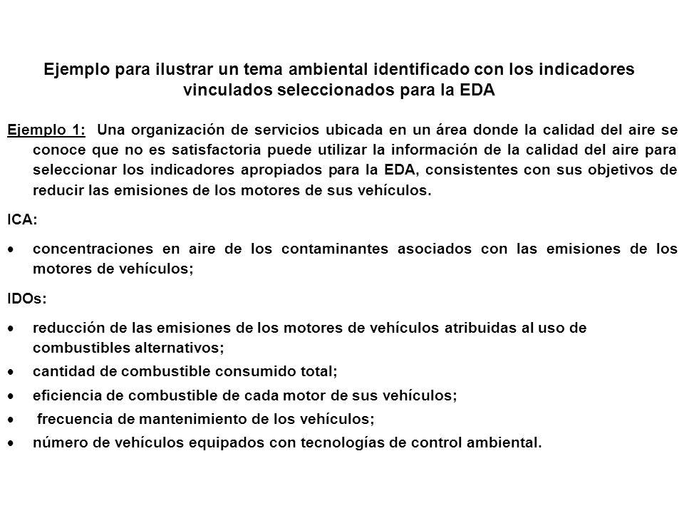 Ejemplo para ilustrar un tema ambiental identificado con los indicadores vinculados seleccionados para la EDA Ejemplo 1: Una organización de servicios