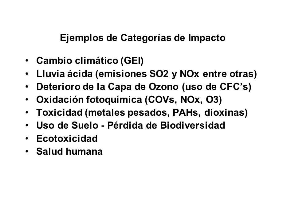Ejemplos de Categorías de Impacto Cambio climático (GEI) Lluvia ácida (emisiones SO2 y NOx entre otras) Deterioro de la Capa de Ozono (uso de CFCs) Ox