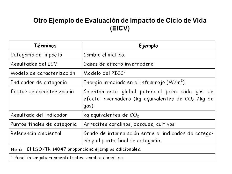 Otro Ejemplo de Evaluación de Impacto de Ciclo de Vida (EICV)