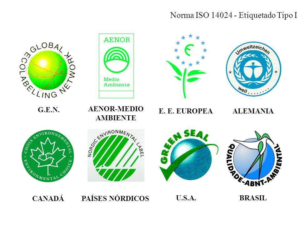 G.E.N. AENOR-MEDIO AMBIENTE CANADÁPAÍSES NÓRDICOS U.S.A. E. E. EUROPEAALEMANIA BRASIL Norma ISO 14024 - Etiquetado Tipo I
