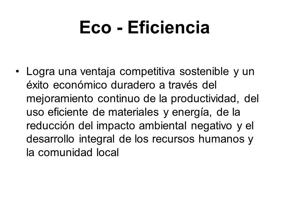 Resumen CRECIMIENTO ECONÓMICO EQUIDAD SOCIAL EQUILIBRIO ECOLÓGICO DESARROLLO SOSTENIBLE DE SOCIEDADES + + = INCREMENTOS EN LA PRODUCTIVIDAD DESARROLLO INTEGRAL DE RECURSOS HUMANOS Y COMUNIDAD USO EFICIENTE DE RECURSOS NATURALES ECO-EFICIENCIA DE LA EMPRESA + = +