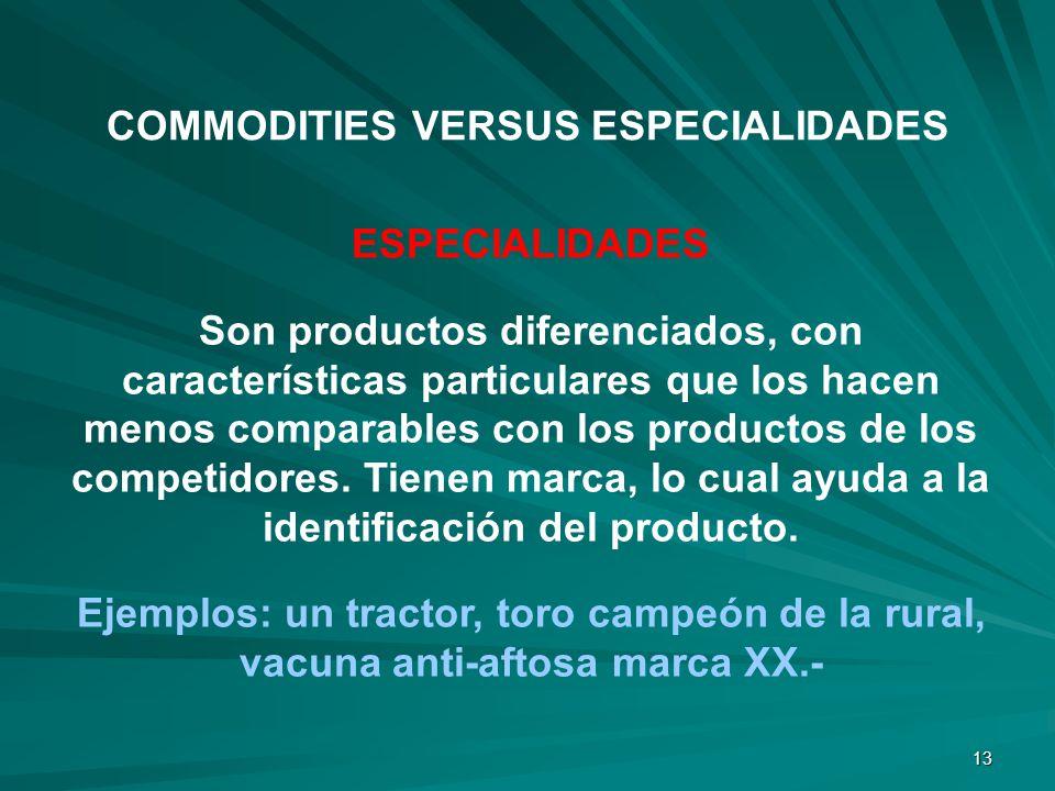 13 ESPECIALIDADES Son productos diferenciados, con características particulares que los hacen menos comparables con los productos de los competidores.