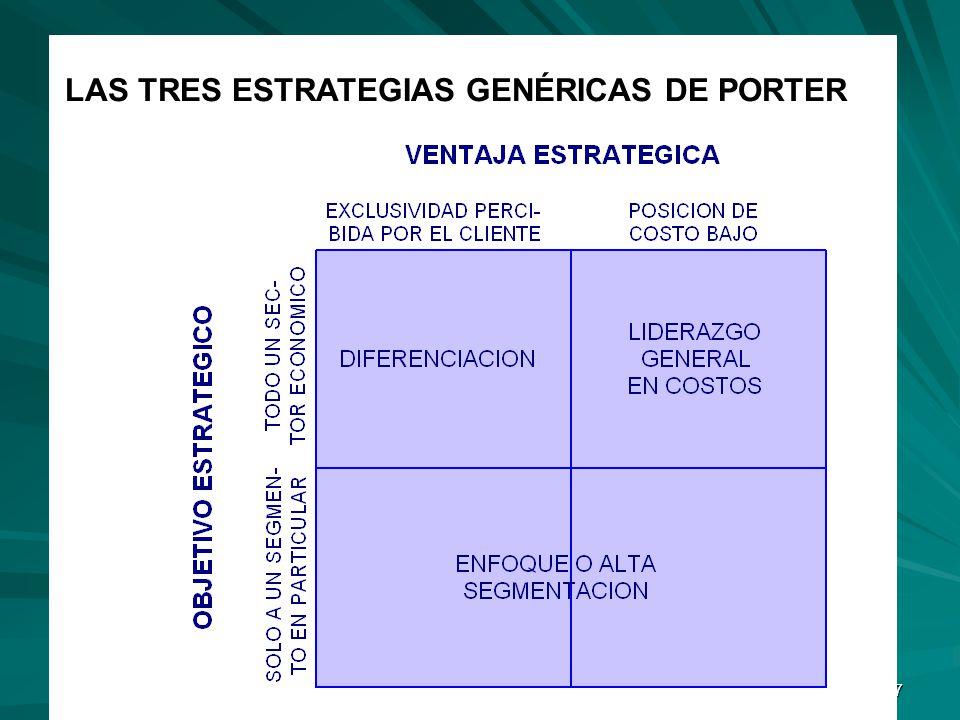 17 LAS TRES ESTRATEGIAS GENÉRICAS DE PORTER