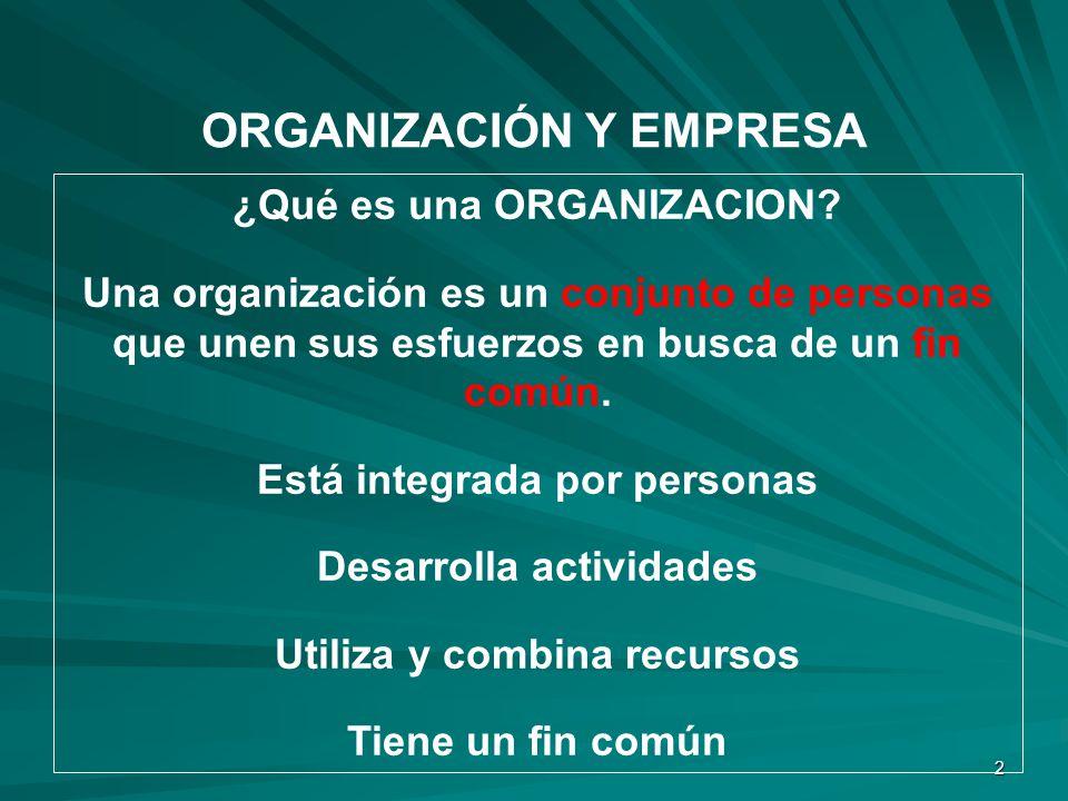 2 ¿Qué es una ORGANIZACION? Una organización es un conjunto de personas que unen sus esfuerzos en busca de un fin común. Está integrada por personas D